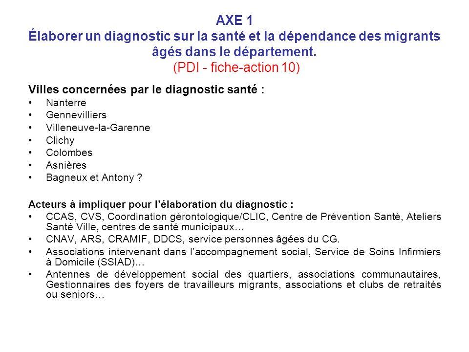 AXE 1 Élaborer un diagnostic sur la santé et la dépendance des migrants âgés dans le département. (PDI - fiche-action 10) Villes concernées par le dia