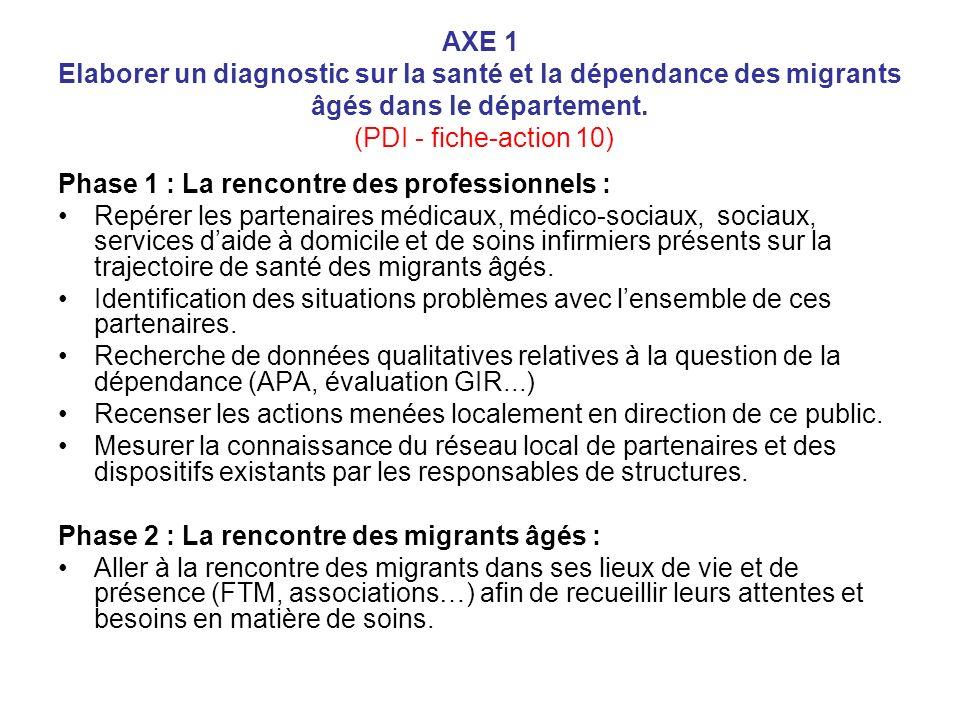 AXE 1 Elaborer un diagnostic sur la santé et la dépendance des migrants âgés dans le département. (PDI - fiche-action 10) Phase 1 : La rencontre des p