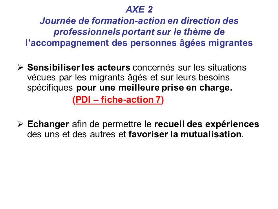 AXE 2 Journée de formation-action en direction des professionnels portant sur le thème de laccompagnement des personnes âgées migrantes Sensibiliser l
