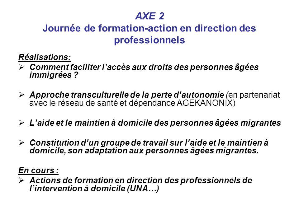 AXE 2 Journée de formation-action en direction des professionnels Réalisations: Comment faciliter laccès aux droits des personnes âgées immigrées ? Ap