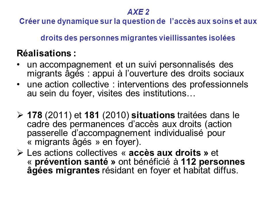 AXE 2 Créer une dynamique sur la question de laccès aux soins et aux droits des personnes migrantes vieillissantes isolées Réalisations : un accompagn