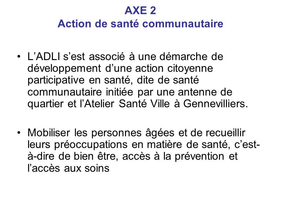 AXE 2 Action de santé communautaire LADLI sest associé à une démarche de développement dune action citoyenne participative en santé, dite de santé com