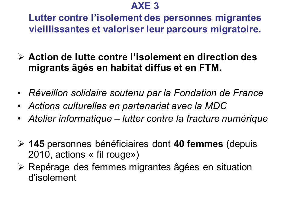 AXE 3 Lutter contre lisolement des personnes migrantes vieillissantes et valoriser leur parcours migratoire. Action de lutte contre lisolement en dire