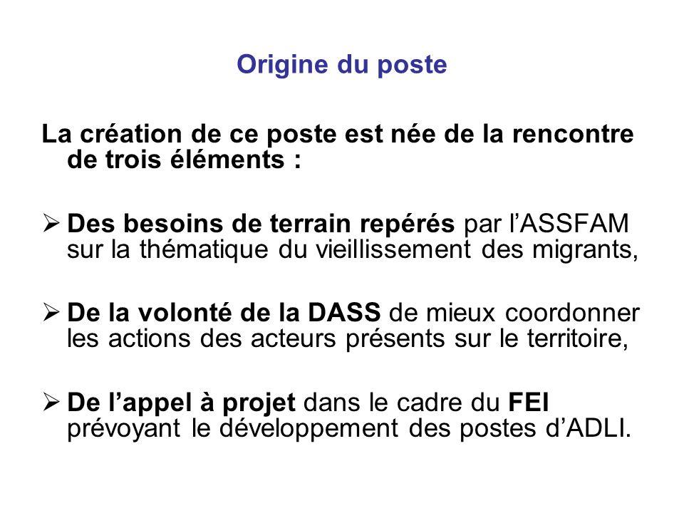 Origine du poste La création de ce poste est née de la rencontre de trois éléments : Des besoins de terrain repérés par lASSFAM sur la thématique du v