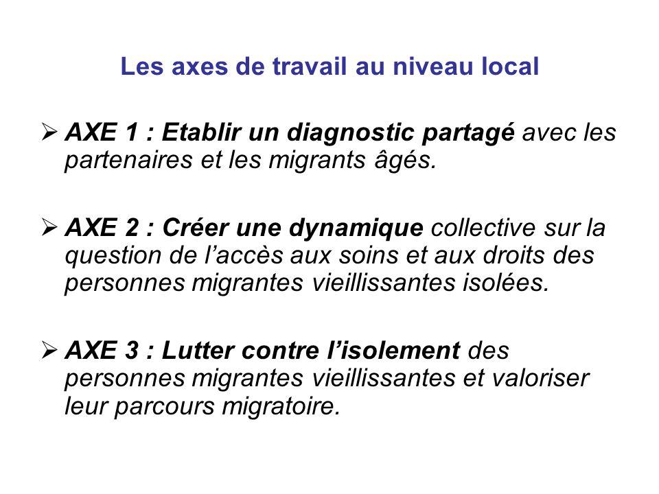 Les axes de travail au niveau local AXE 1 : Etablir un diagnostic partagé avec les partenaires et les migrants âgés. AXE 2 : Créer une dynamique colle