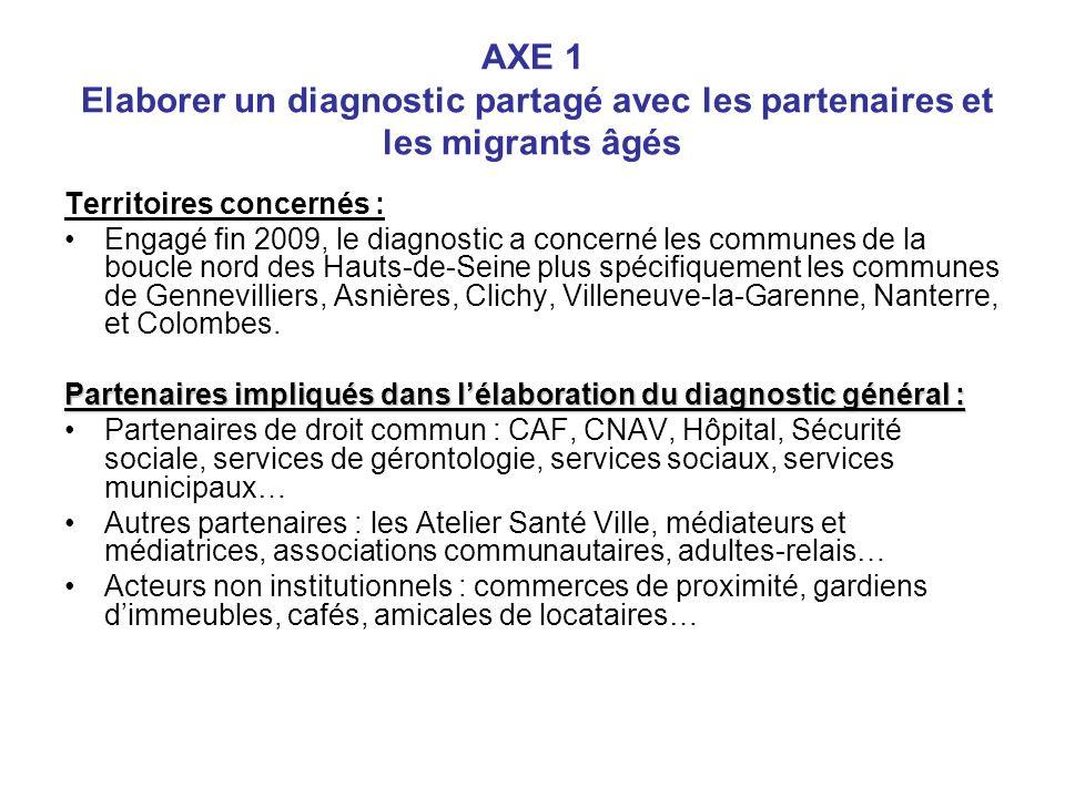 AXE 1 Elaborer un diagnostic partagé avec les partenaires et les migrants âgés Territoires concernés : Engagé fin 2009, le diagnostic a concerné les c