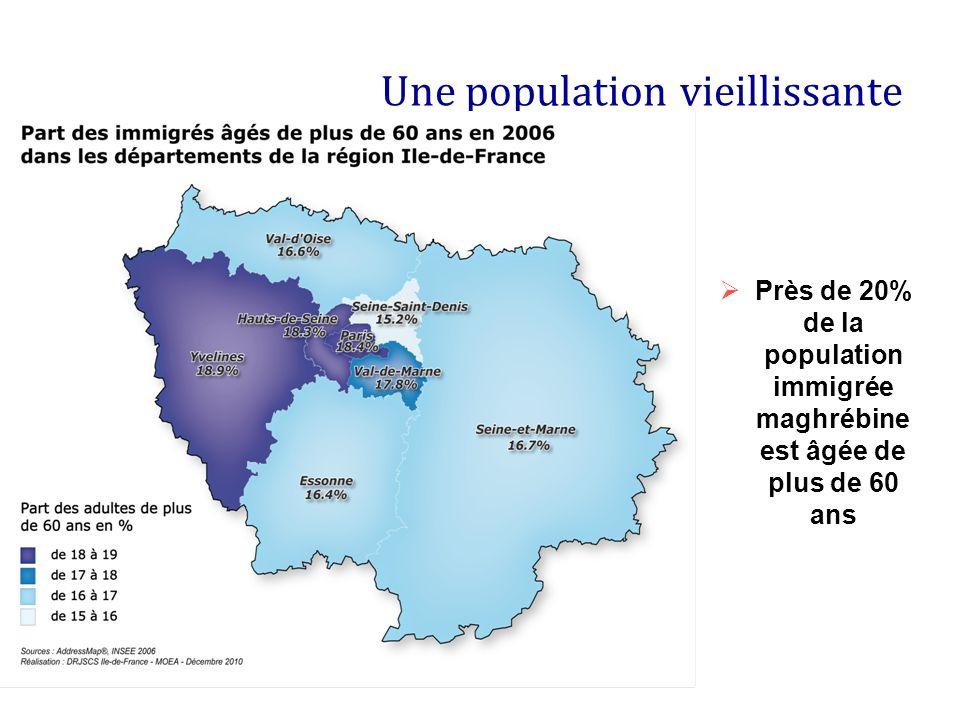 Les personnes âgées immigrées sont très représentées dans la boucle nord du département Ensemble HommesFemmesNombre de FTM Gennevilliers 35%42%22%5 Nanterre 25%33%20%4 Clichy-la-Garenne 22%24%15%1 Villeneuve-la-Garenne 22%27%19%0 Colombes 17%30%19%3 Source : Données INSEE, recensement 2006 Part de la population étrangère de 55 ans et plus dans la population totale des 55 ans et plus