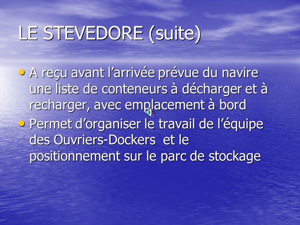 LE STEVEDORE (suite) A reçu avant larrivée prévue du navire une liste de conteneurs à décharger et à recharger, avec emplacement à bord A reçu avant l
