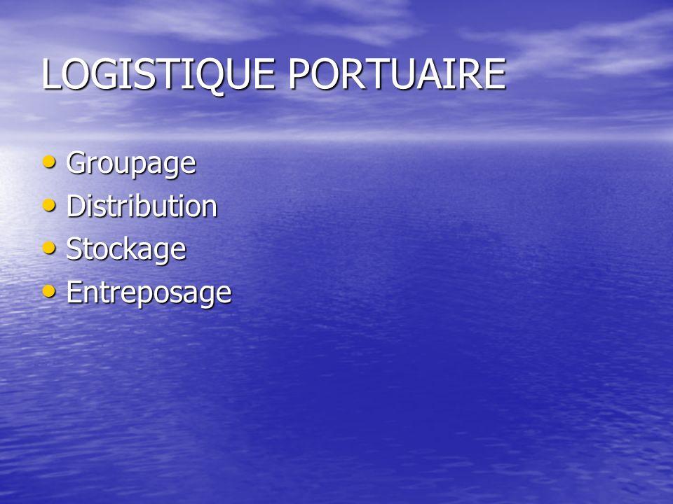 LOGISTIQUE PORTUAIRE Groupage Groupage Distribution Distribution Stockage Stockage Entreposage Entreposage