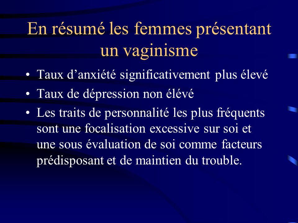 De nombreuses questions et controverses ont lieu actuellement Vaginisme :spasme pour toute pénétration ou pour celle du pénis.