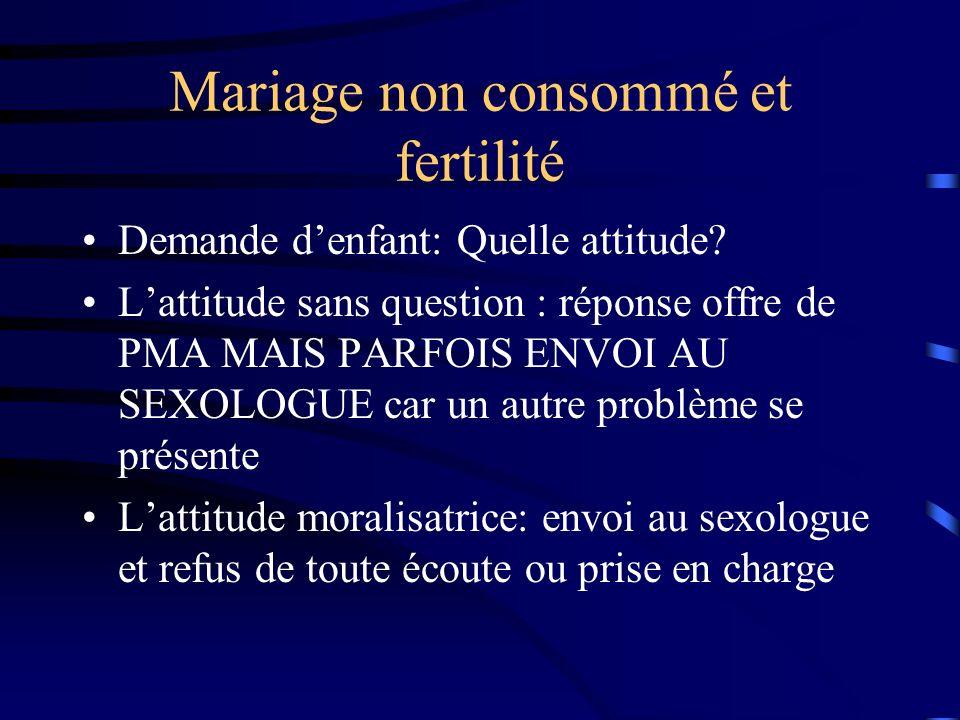 Mariage non consommé et fertilité Notre Attitude exemple
