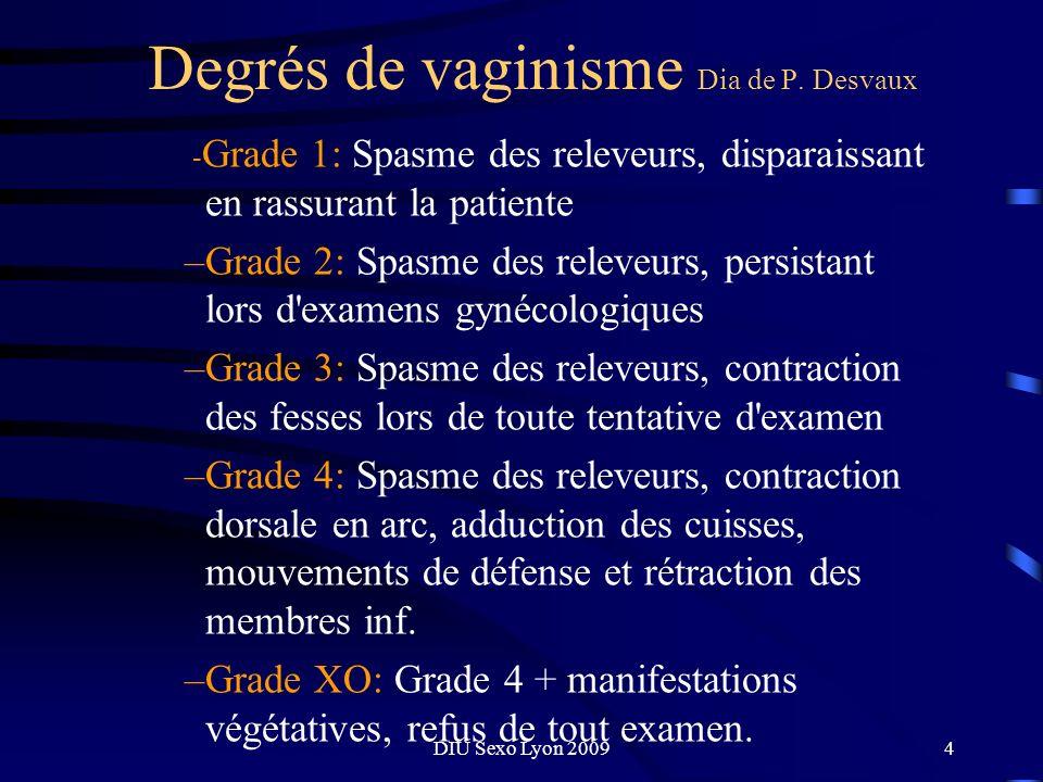 DIU Sexo Lyon 20095 Causes de vaginisme.Dia de P.