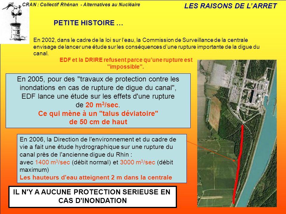 CRAN : Collectif Rhénan - Alternatives au Nucléaire LES RAISONS DE LARRET En 2002, dans le cadre de la loi sur leau, la Commission de Surveillance de