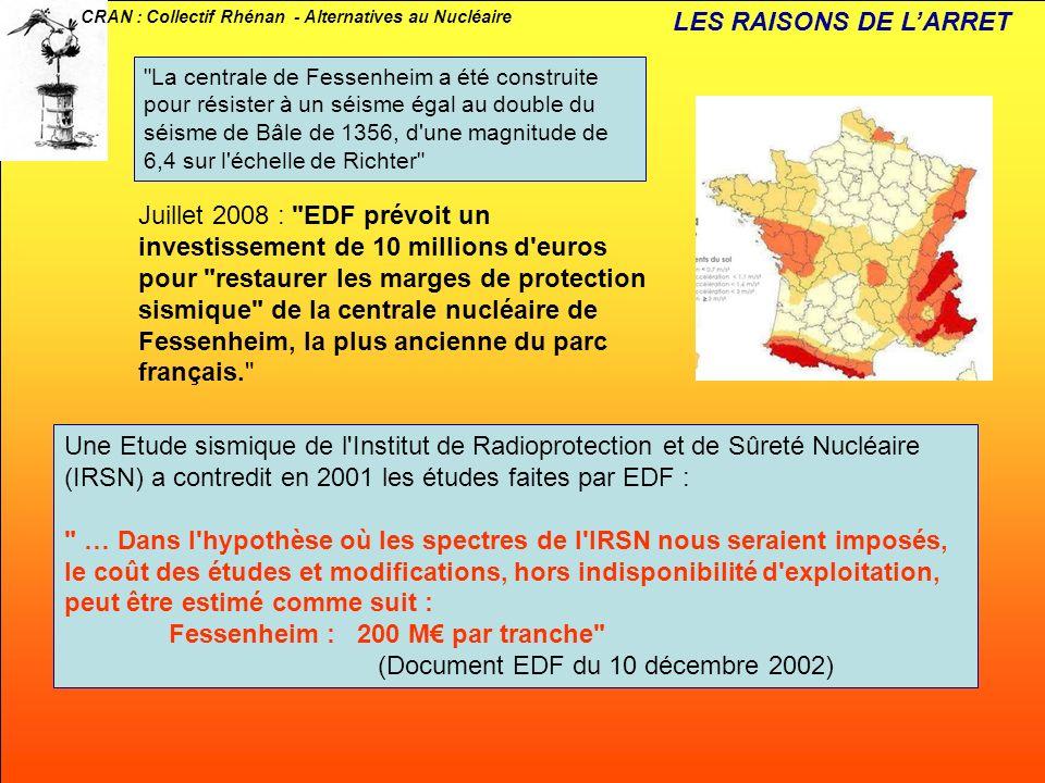 CRAN : Collectif Rhénan - Alternatives au Nucléaire LES RAISONS DE LARRET