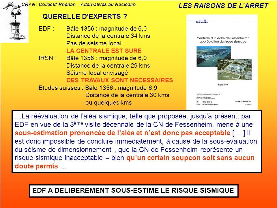 CRAN : Collectif Rhénan - Alternatives au Nucléaire …La réévaluation de laléa sismique, telle que proposée, jusquà présent, par EDF en vue de la 3 ème