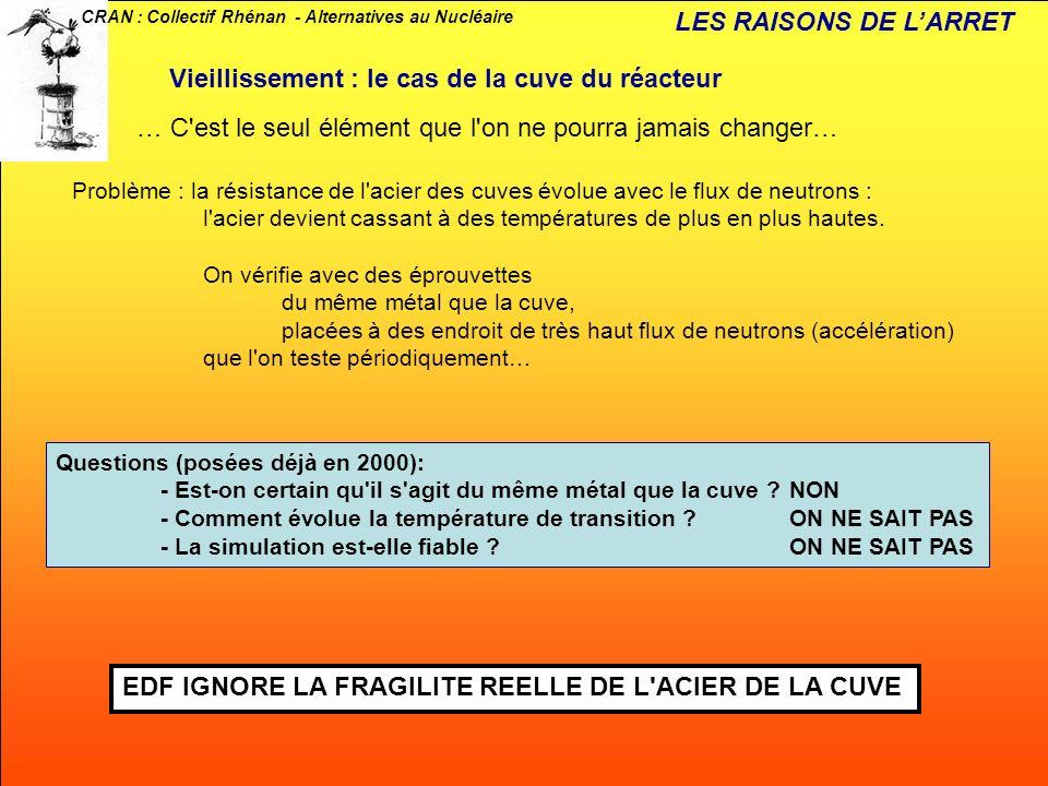 CRAN : Collectif Rhénan - Alternatives au Nucléaire LES RAISONS DE LARRET Vieillissement : le cas de la cuve du réacteur … C'est le seul élément que l