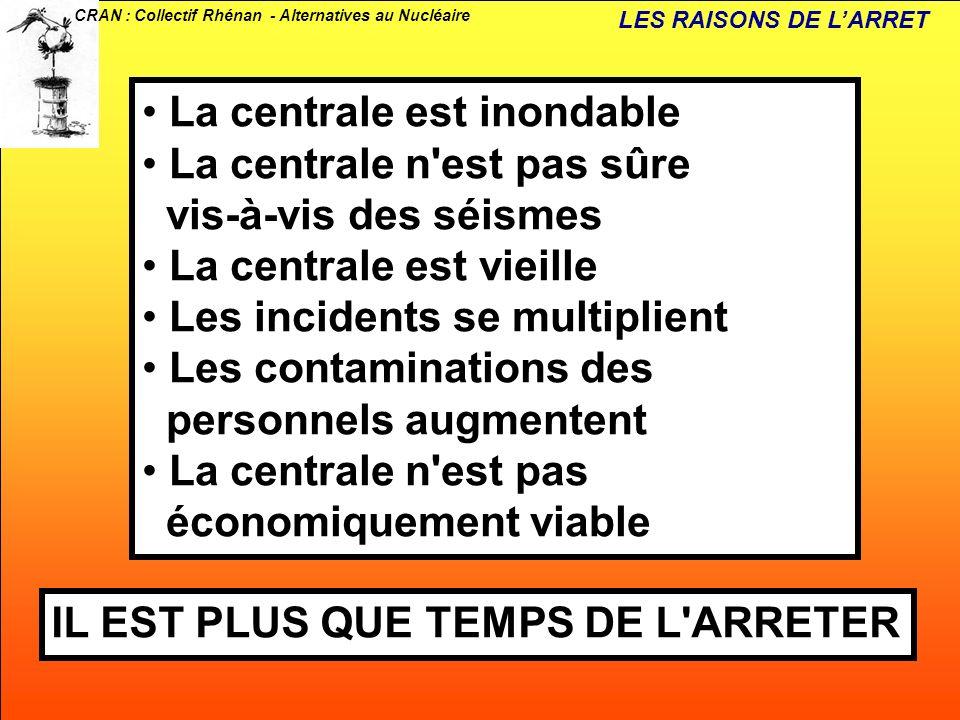 CRAN : Collectif Rhénan - Alternatives au Nucléaire LES RAISONS DE LARRET La centrale est inondable La centrale n'est pas sûre vis-à-vis des séismes L