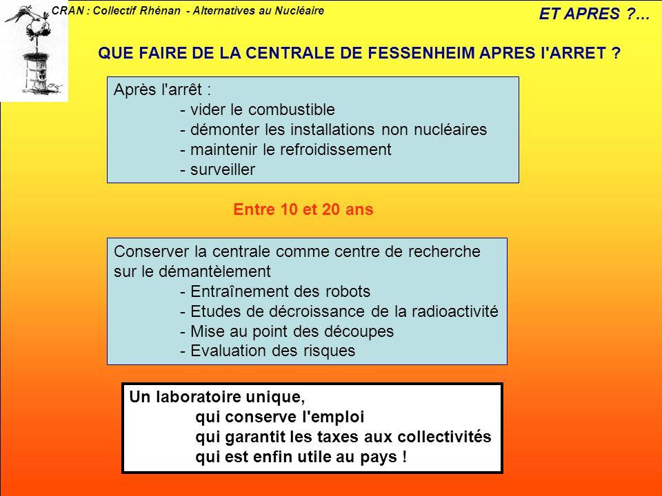 CRAN : Collectif Rhénan - Alternatives au Nucléaire QUE FAIRE DE LA CENTRALE DE FESSENHEIM APRES l'ARRET ? Après l'arrêt : - vider le combustible - dé