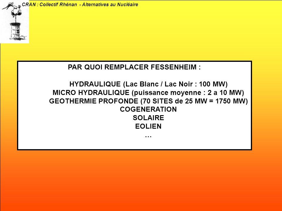 CRAN : Collectif Rhénan - Alternatives au Nucléaire PAR QUOI REMPLACER FESSENHEIM : HYDRAULIQUE (Lac Blanc / Lac Noir : 100 MW) MICRO HYDRAULIQUE (pui