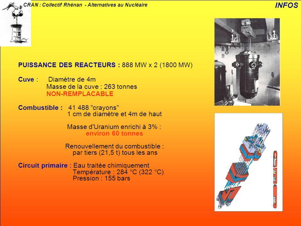 CRAN : Collectif Rhénan - Alternatives au Nucléaire 3 Générateurs de vapeur : 3388 tubes de 1,27 mm d épaisseur Masse totale d un GV : 300 t à vide DÉJÀ REMPLACES SUR UN REACTEUR Bâtiments nucléaires : Diamètre intérieur 37m Hauteur 54m Epaisseur 0,85 m de béton et 6 mm (peau en acier) IRREPARABLES INFOS Bâtiment pour les combustibles irradiés NON PROTEGE