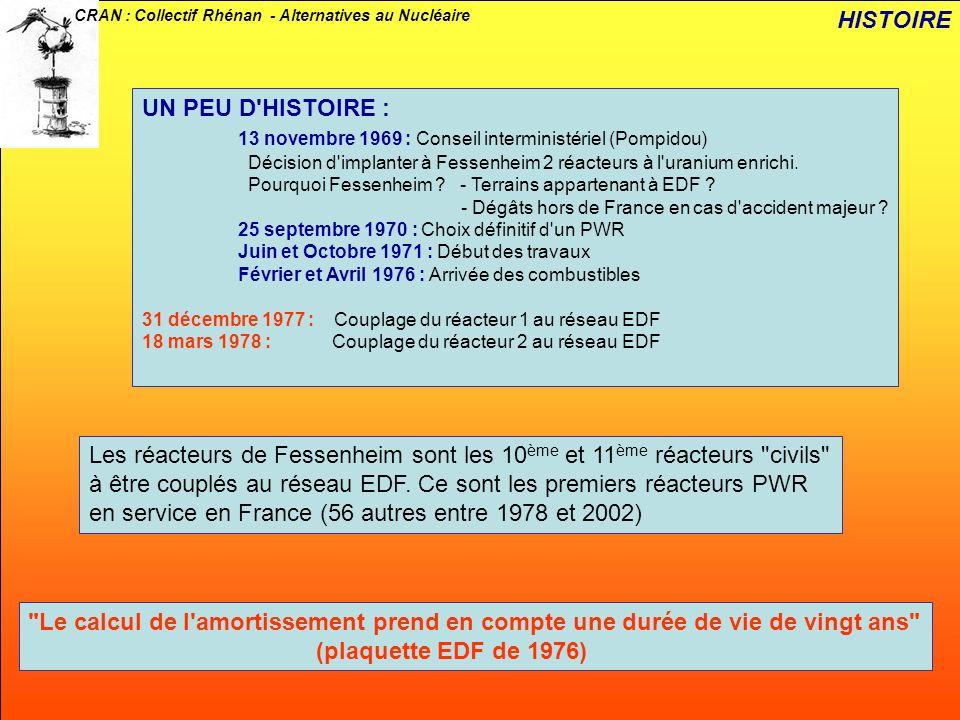 CRAN : Collectif Rhénan - Alternatives au Nucléaire NOMLIEUTYPEPUISS.DATES CEAG1MarcouleUNGG71956-1968 CEAG2MarcouleUNGG381959-1980 CEAG3MarcouleUNGG381960-1984 EDFChinon 1ChinonUNGG701963-1973 EDFChinon 2ChinonUNGG2101965-1985 EDFChinon 3ChinonUNGG4801966-1990 EDFChooz AChoozREP3101967-1991 CEABrennilis HWGCR701967-1985 EDFSaint Laurent A1Saint LaurentUNGG4801969-1990 EDFSaint Laurent A2Saint LaurentUNGG5151971-1992 EDFBugey 1Saint VulbasUNGG5401972-1994 CEAPHENIXMarcouleRNR1301973 -… Liste des réacteurs civils avant Fessenheim