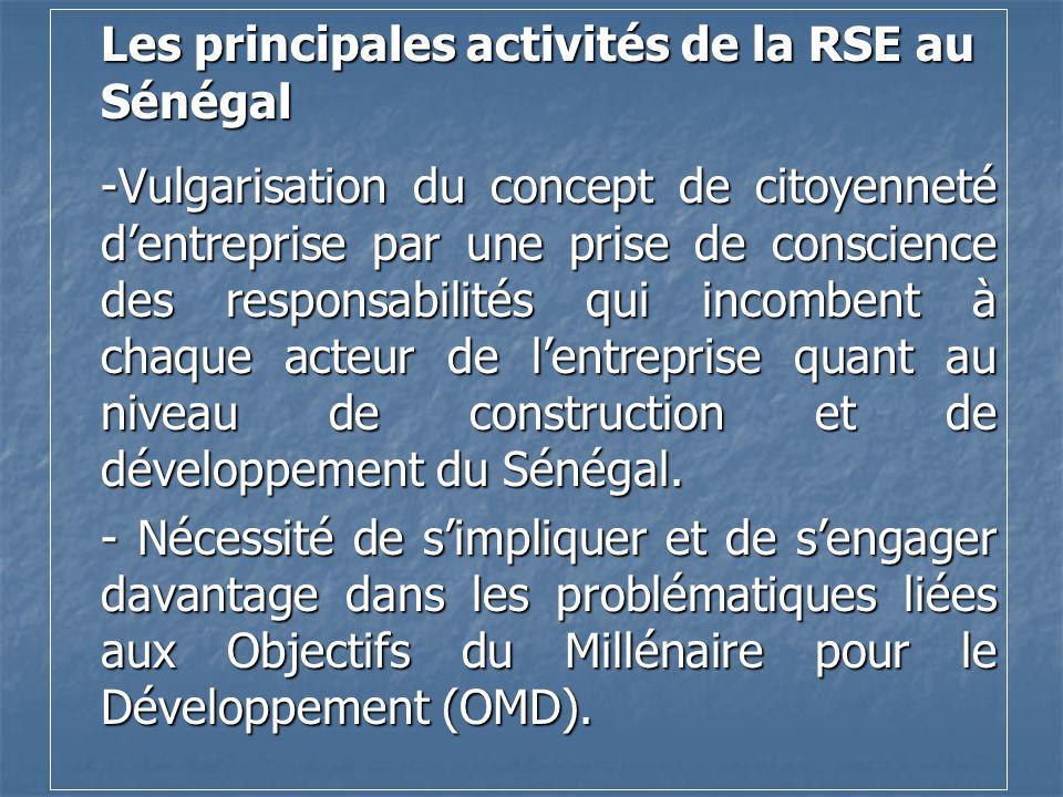Les principales activités de la RSE au Sénégal -Vulgarisation du concept de citoyenneté dentreprise par une prise de conscience des responsabilités qu