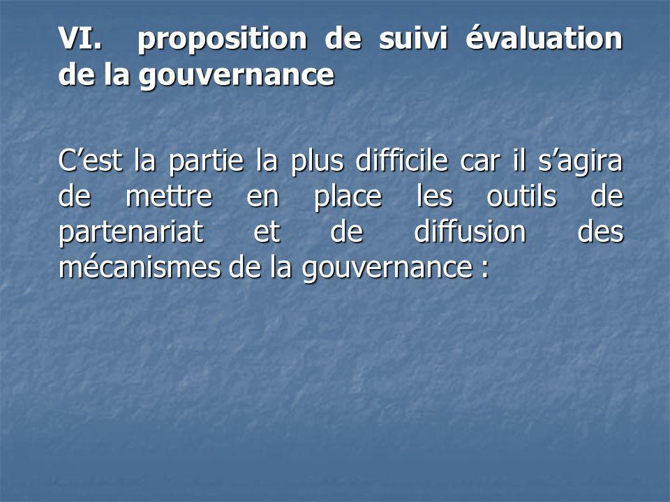 VI. proposition de suivi évaluation de la gouvernance Cest la partie la plus difficile car il sagira de mettre en place les outils de partenariat et d