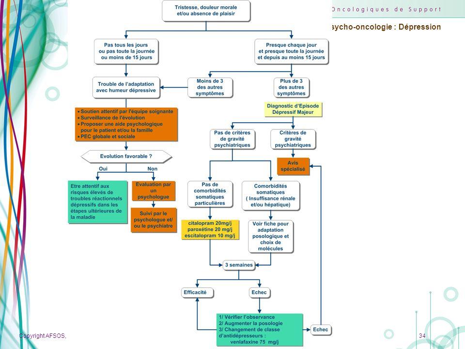 Copyright AFSOS, version de travail du 1 er décembre 2011 Psycho-oncologie : Dépression 34