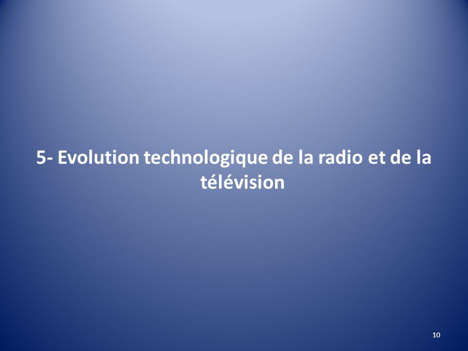 5- Evolution technologique de la radio et de la télévision 10