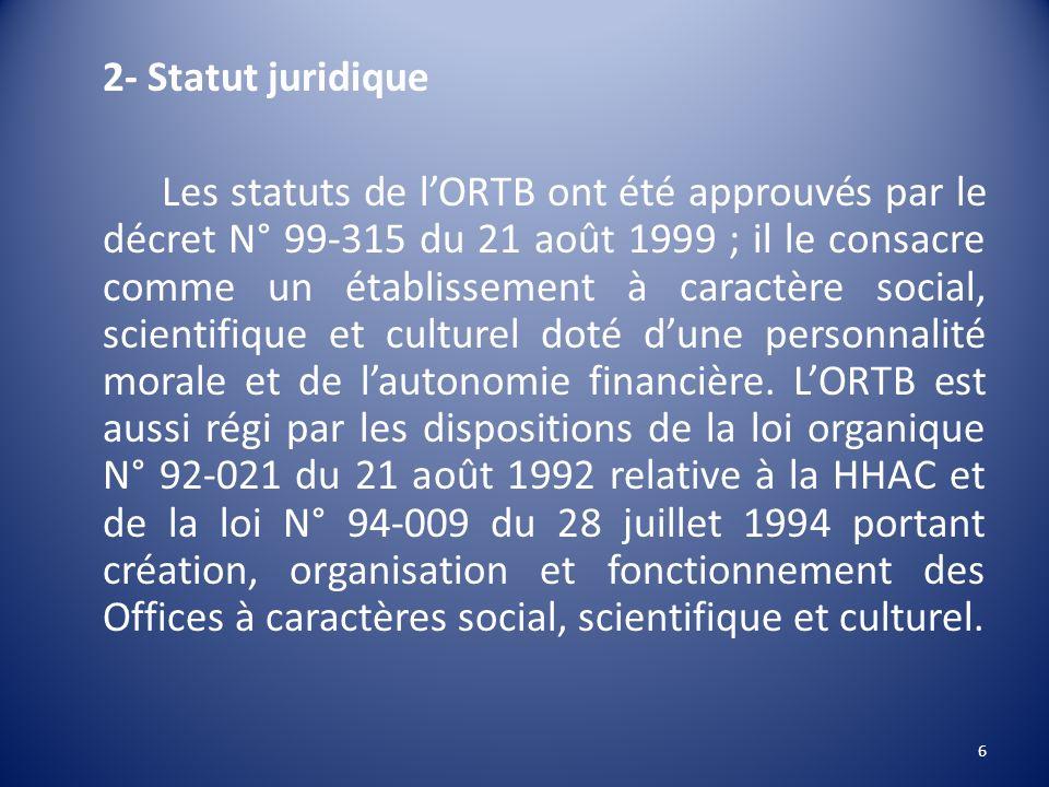 2- Statut juridique Les statuts de lORTB ont été approuvés par le décret N° 99-315 du 21 août 1999 ; il le consacre comme un établissement à caractère