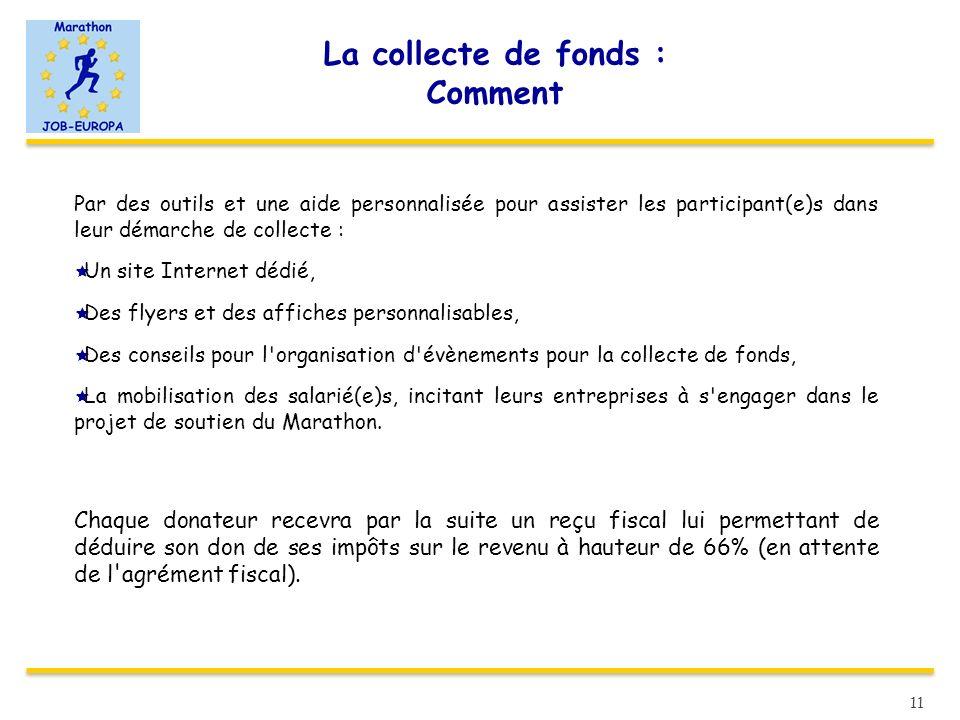 La collecte de fonds : Comment Par des outils et une aide personnalisée pour assister les participant(e)s dans leur démarche de collecte : Un site Int
