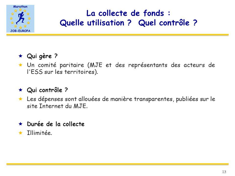 La collecte de fonds : Quelle utilisation ? Quel contrôle ? Qui gère ? Un comité paritaire (MJE et des représentants des acteurs de l'ESS sur les terr