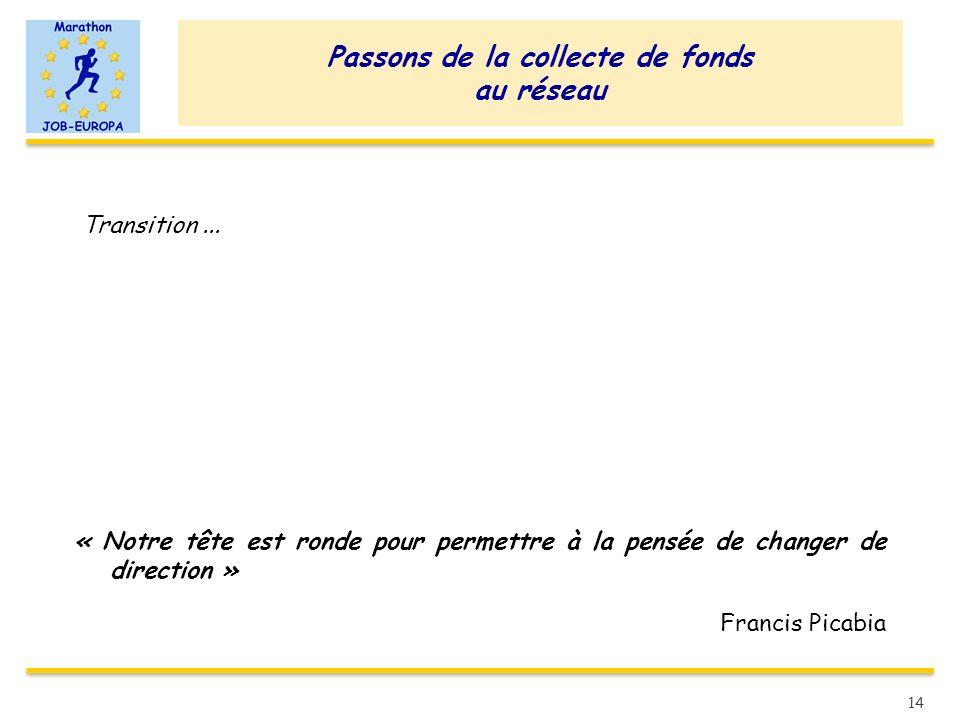 Passons de la collecte de fonds au réseau Transition... « Notre tête est ronde pour permettre à la pensée de changer de direction » Francis Picabia 14