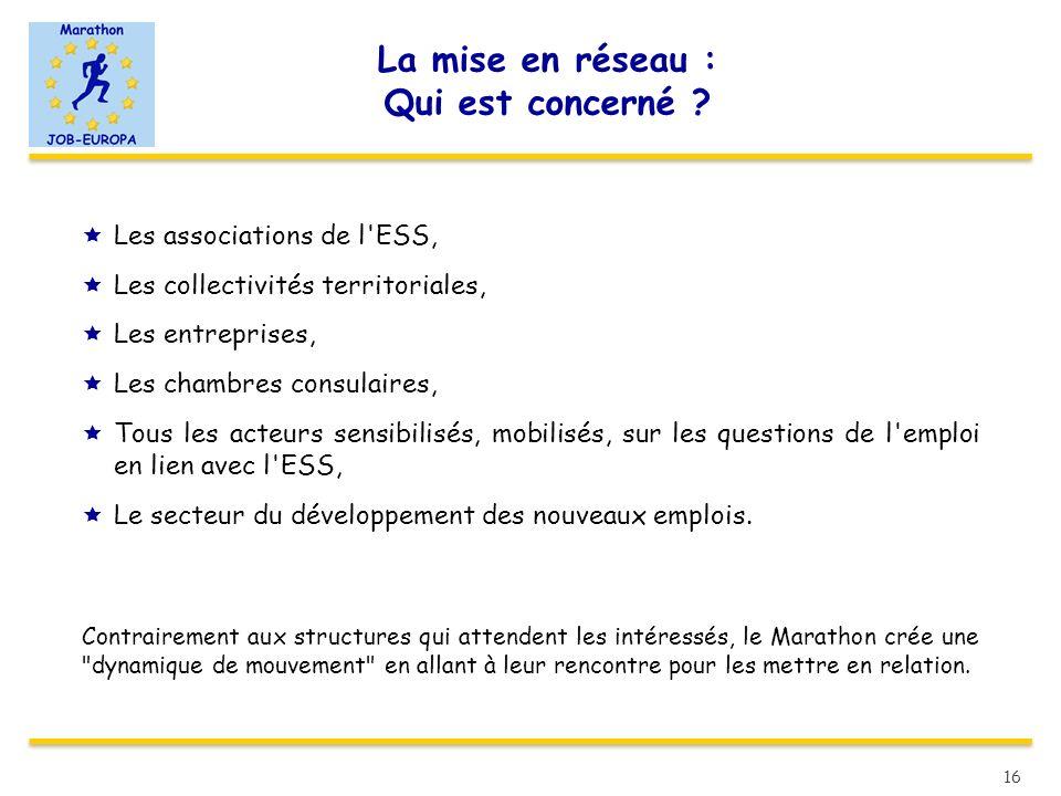 La mise en réseau : Qui est concerné ? Les associations de l'ESS, Les collectivités territoriales, Les entreprises, Les chambres consulaires, Tous les