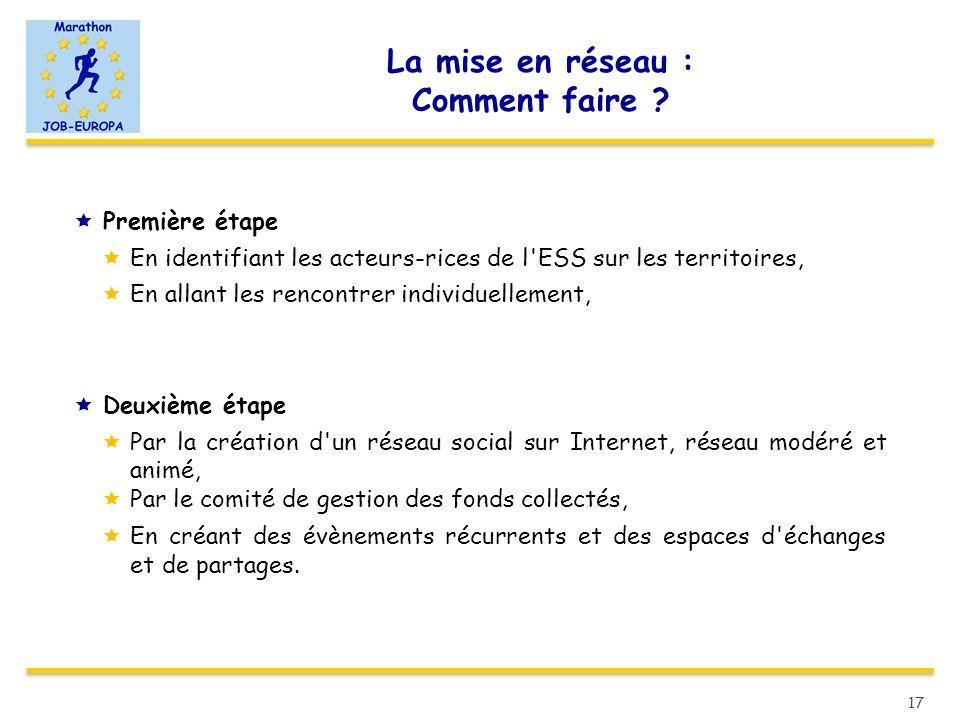 La mise en réseau : Comment faire ? Première étape En identifiant les acteurs-rices de l'ESS sur les territoires, En allant les rencontrer individuell