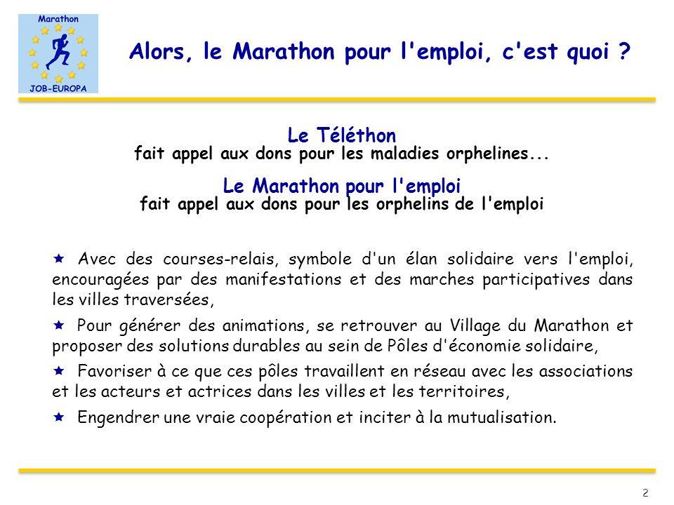 Alors, le Marathon pour l'emploi, c'est quoi ? Le Téléthon fait appel aux dons pour les maladies orphelines... Le Marathon pour l'emploi fait appel au