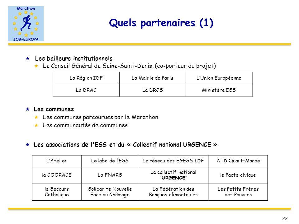 Quels partenaires (1) Les bailleurs institutionnels Le Conseil Général de Seine-Saint-Denis, (co-porteur du projet) Les communes Les communes parcouru