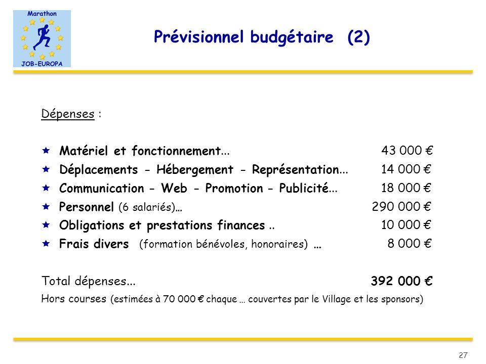 Prévisionnel budgétaire (2) Dépenses : Matériel et fonctionnement... 43 000 Déplacements - Hébergement - Représentation... 14 000 Communication - Web
