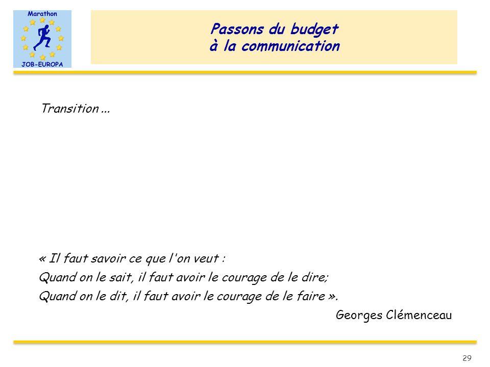 Passons du budget à la communication Transition... « Il faut savoir ce que l'on veut : Quand on le sait, il faut avoir le courage de le dire; Quand on