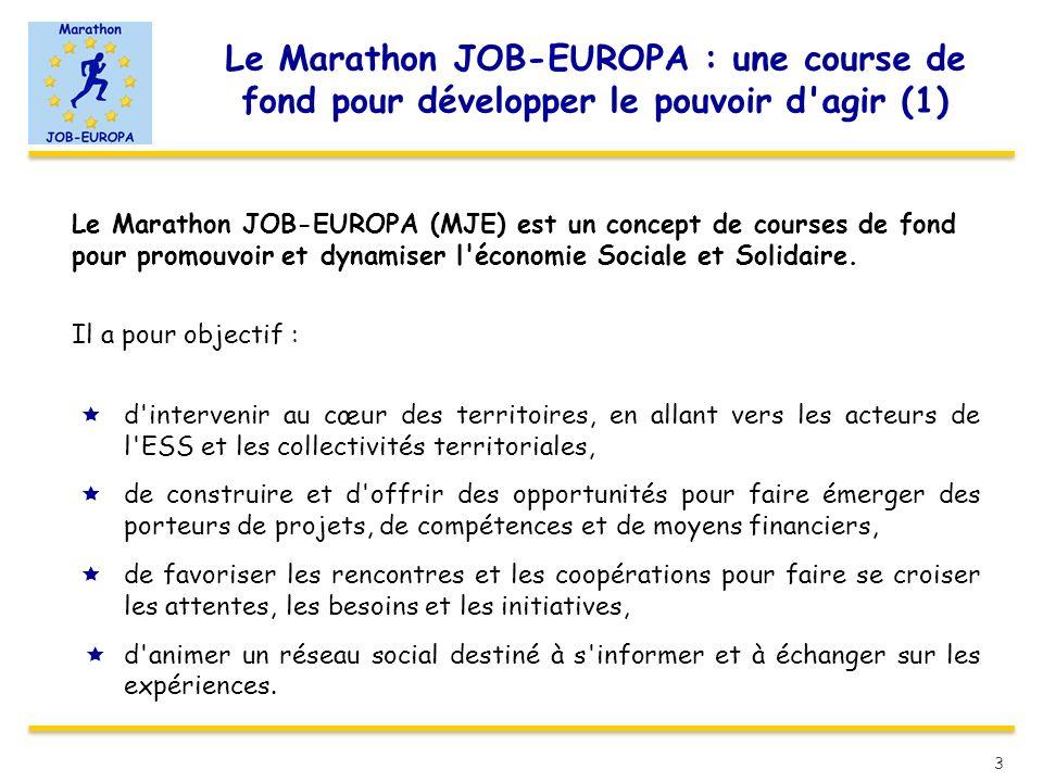 Le Marathon JOB-EUROPA : une course de fond pour développer le pouvoir d'agir (1) Le Marathon JOB-EUROPA (MJE) est un concept de courses de fond pour