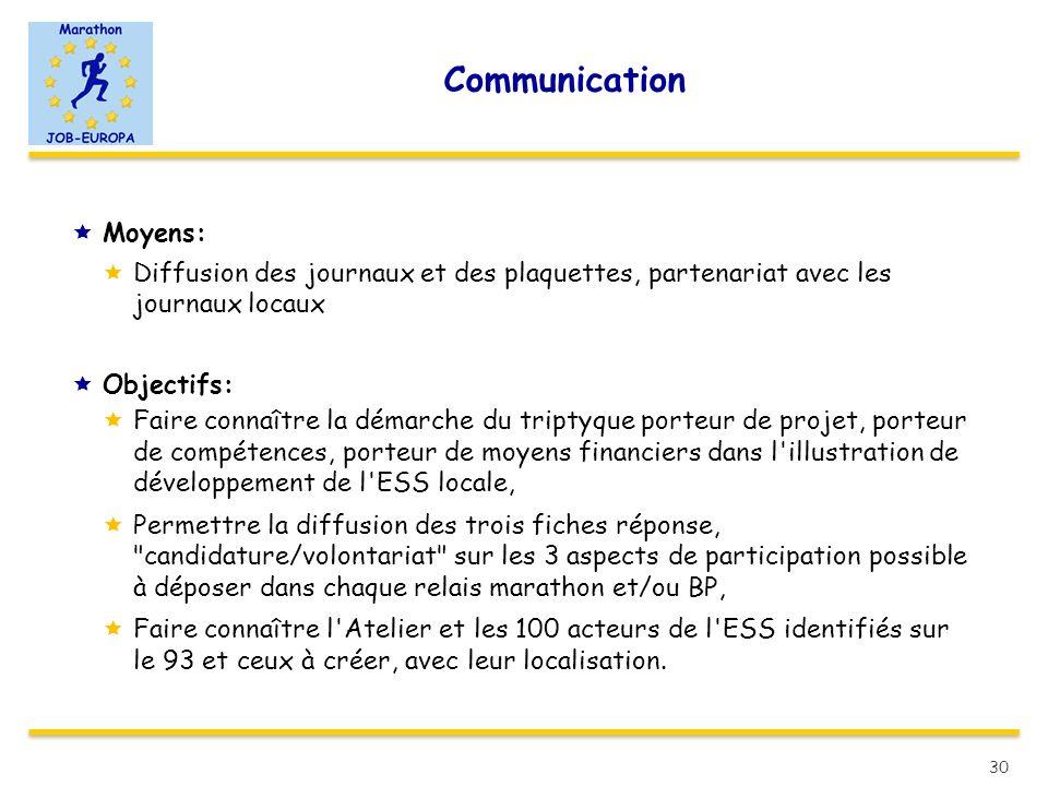 Communication Moyens: Diffusion des journaux et des plaquettes, partenariat avec les journaux locaux Objectifs: Faire connaître la démarche du triptyq