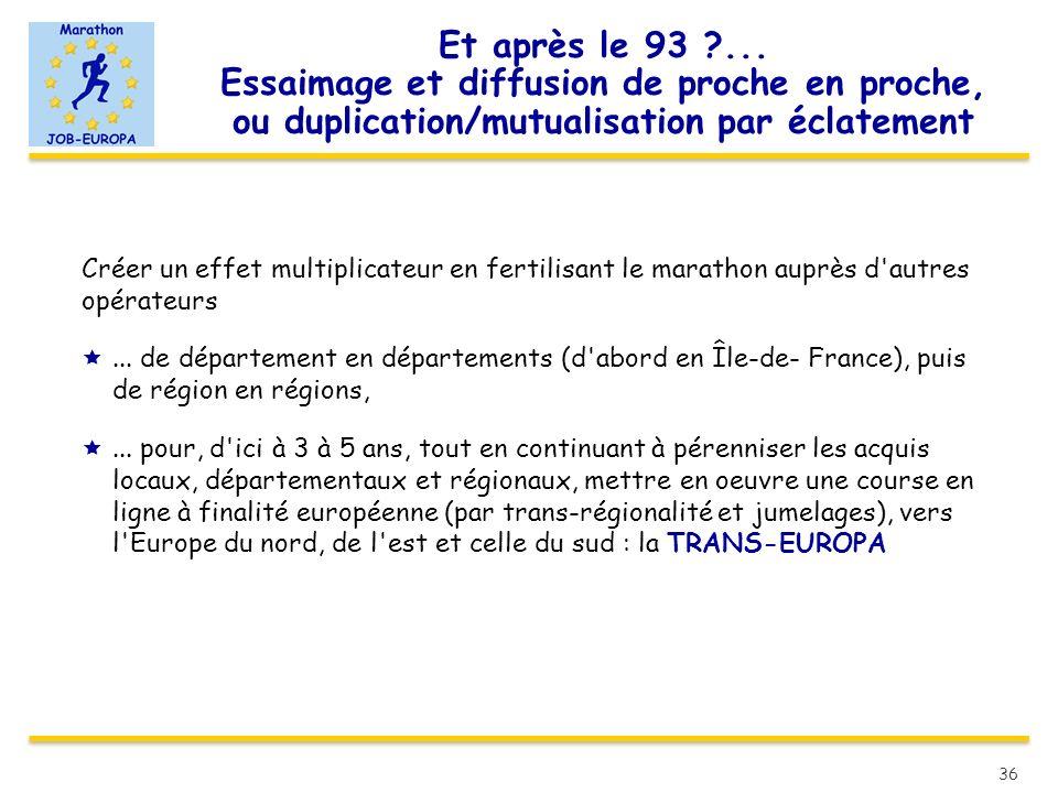 Et après le 93 ?... Essaimage et diffusion de proche en proche, ou duplication/mutualisation par éclatement Créer un effet multiplicateur en fertilisa
