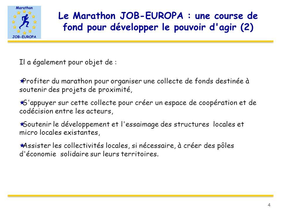 Le Marathon JOB-EUROPA : une course de fond pour développer le pouvoir d'agir (2) Il a également pour objet de : Profiter du marathon pour organiser u