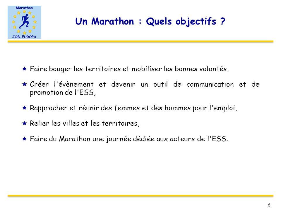 Un Marathon : Quels objectifs ? Faire bouger les territoires et mobiliser les bonnes volontés, Créer l'évènement et devenir un outil de communication