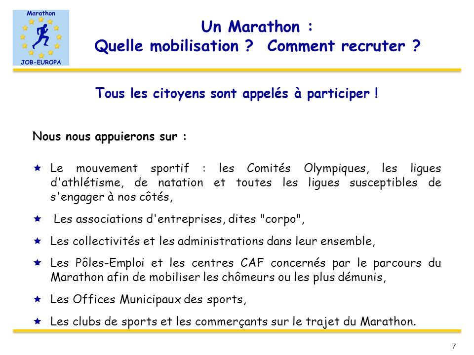 Un Marathon : Quelle mobilisation ? Comment recruter ? Tous les citoyens sont appelés à participer ! Nous nous appuierons sur : Le mouvement sportif :