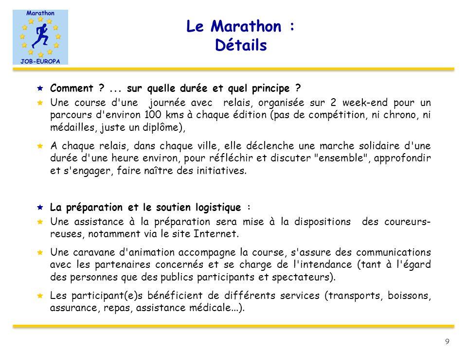 Le Marathon : Détails Comment ?... sur quelle durée et quel principe ? Une course d'une journée avec relais, organisée sur 2 week-end pour un parcours