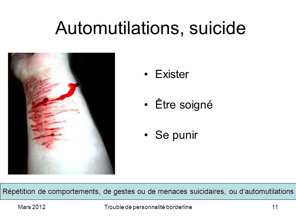 Mars 2012Trouble de personnalité borderline11 Automutilations, suicide Exister Être soigné Se punir Répétition de comportements, de gestes ou de menac