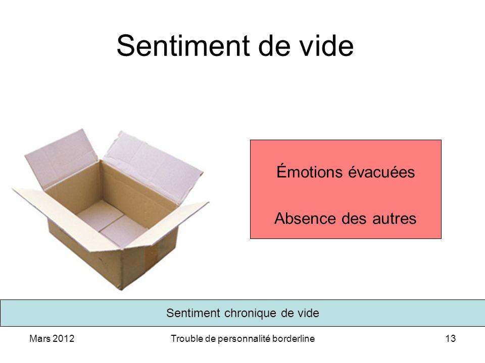Mars 2012Trouble de personnalité borderline13 Sentiment de vide Sentiment chronique de vide Émotions évacuées Absence des autres