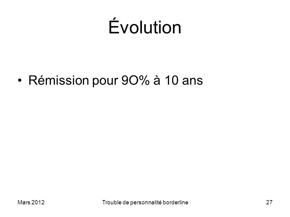 Mars 2012Trouble de personnalité borderline27 Évolution Rémission pour 9O% à 10 ans