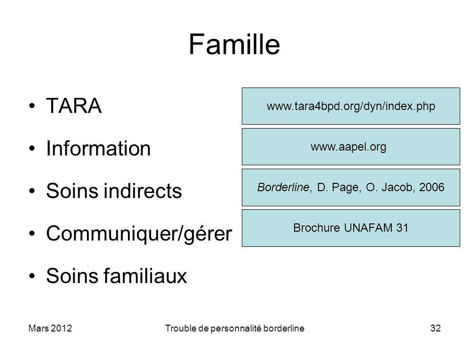 Mars 2012Trouble de personnalité borderline32 Famille TARA Information Soins indirects Communiquer/gérer Soins familiaux www.tara4bpd.org/dyn/index.ph